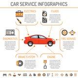 Infographics del servicio del coche Imágenes de archivo libres de regalías