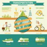 Infographics del trasporto Fotografie Stock