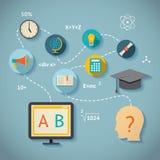 Infographics del vector de la educación de Internet Foto de archivo