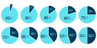 Infographics del vector 5 10 15 20 25 30 35 40 45 50 55 60 65 70 75 80 85 90 gráficos circulares del azul del 95 por ciento Fotografía de archivo libre de regalías