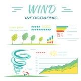 Infographics del vento Insegne di uragani e di tornado Fotografia Stock