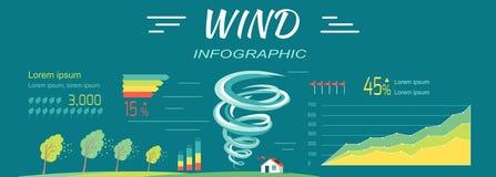Infographics del vento Insegne di uragani e di tornado Fotografie Stock Libere da Diritti