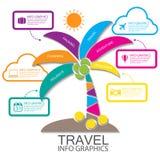 Infographics del viaje Fotografía de archivo