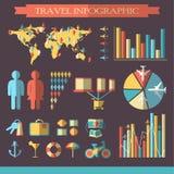 Infographics del viaje con los iconos Fotos de archivo libres de regalías
