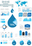 Infographics dell'acqua. Fotografia Stock