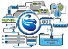 Infographics dell'acqua di vettore