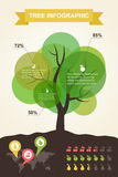 Infographics dell'albero Fotografie Stock