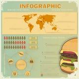 Infographics dell'annata impostato - tema degli alimenti a rapida preparazione Fotografia Stock Libera da Diritti