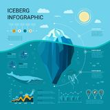Infographics dell'iceberg immagine stock