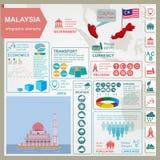Infographics della Malesia, dati statistici, viste Immagine Stock Libera da Diritti