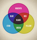 Infographics della tabella di colore Fotografia Stock
