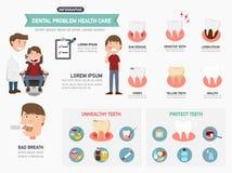 Infographics dentaire de soins de santé de problème Vecteur illustration stock