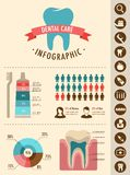 Infographics dental e dos dentes do cuidado Fotografia de Stock Royalty Free