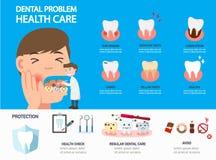 Infographics dentario di sanità di problema illustrazione vettoriale