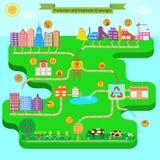 Infographics in der Produktion und der Abwasserbehandlung sowie Lizenzfreies Stockfoto