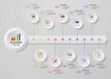Infographics design with 10 steps timeline chart. EPS 10. Infographics design with 10 steps timeline for your presentation. EPS 10 royalty free illustration