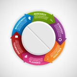 Infographics design template. The pill with arrows in a circle. Vector illustration Royalty Free Stock Photo