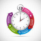 Infographics design template. Stopwatch with a circular arrow and the clock inside. Royalty Free Stock Photos