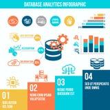 Infographics di analisi dei dati della base di dati Fotografie Stock Libere da Diritti