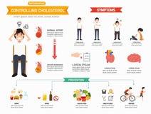 Infographics di controllo del colesterolo illustrazione di stock