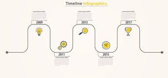 Infographics di cronologia di affari Processo di lavoro con i periodi di Fotografia Stock