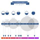 Infographics di cronologia con le note a piè di pagina e la pendenza di indice Fullnes illustrazione di stock