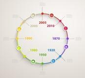 Infographics di cronologia con progettazione circolare della struttura di vettore economico delle icone Fotografie Stock Libere da Diritti