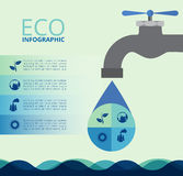 Infographics di eco dell'acqua Fotografie Stock