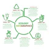Infographics di ecologia Immagine Stock