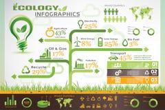 Infographics di ecologia, raccolta delle icone di vettore Fotografie Stock