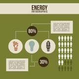Infographics di energia Immagini Stock