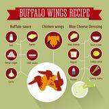 Infographics di ricetta delle ale di pollo fritte Fotografia Stock Libera da Diritti