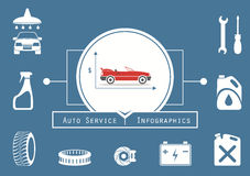 Infographics di servizio dell'automobile Finanziamento e manutenzione dell'automobile Fotografia Stock Libera da Diritti
