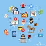 Infographics di sicurezza di Internet Fotografia Stock