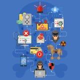 Infographics di sicurezza di Internet Fotografie Stock Libere da Diritti
