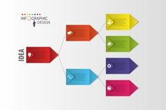 Infographics Diagram Enhet för processdiagram vektor vektor illustrationer