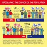 Infographics: die Meinung der Bevölkerung lizenzfreie abbildung