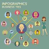 Infographics die publicitaire mededelingen afschilderen Royalty-vrije Stock Afbeeldingen
