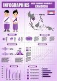 Infographics dla Kambodża Zdjęcia Royalty Free