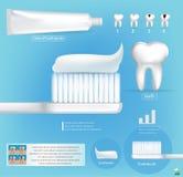 Infographics do cuidado dos dentes Ilustração do vetor Fotografia de Stock