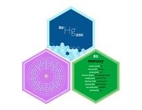 Infographics do elemento de Mercury