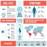 Infographics do vírus de Zika Imagens de Stock