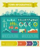 Infographics do vetor Cidade e vila Foto de Stock