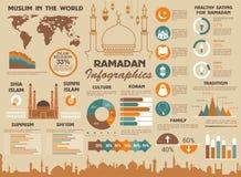 Infographics do vetor do mundo de Ramadan Muslim Islam ilustração stock