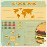 Infographics do vintage ajustado - tema do fast food Fotografia de Stock Royalty Free