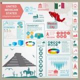 Infographics dos estados mexicanos unidos, dados estatísticos, vistas Fotografia de Stock Royalty Free