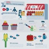 Infographics dos GMOs ilustração stock