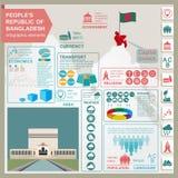 Infographics du Bangladesh, données statistiques, vues Baitul Mukar illustration de vecteur