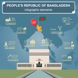 Infographics du Bangladesh, données statistiques, vues Baitul Mukar Image libre de droits