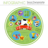 Infographics du football Image libre de droits